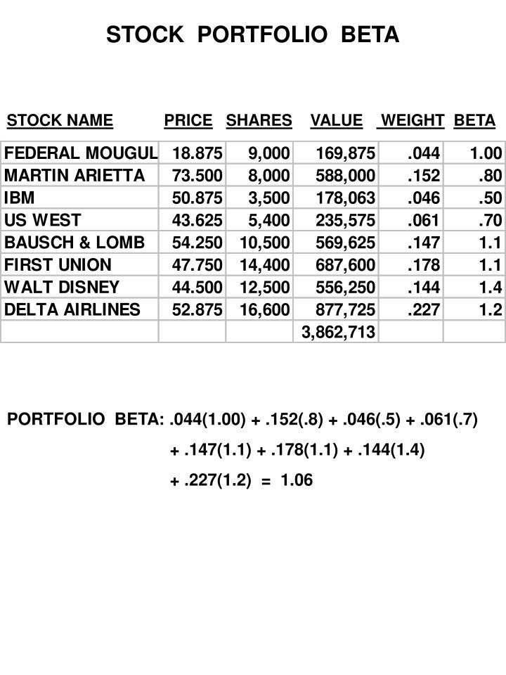 STOCK  PORTFOLIO  BETA