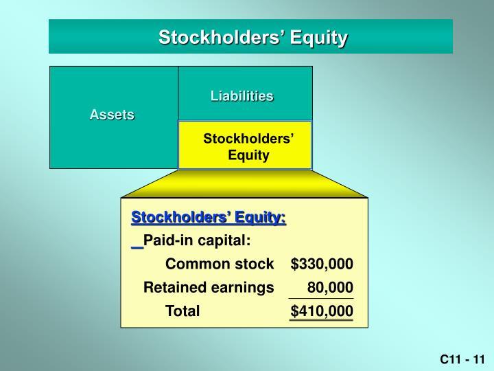 Stockholders' Equity