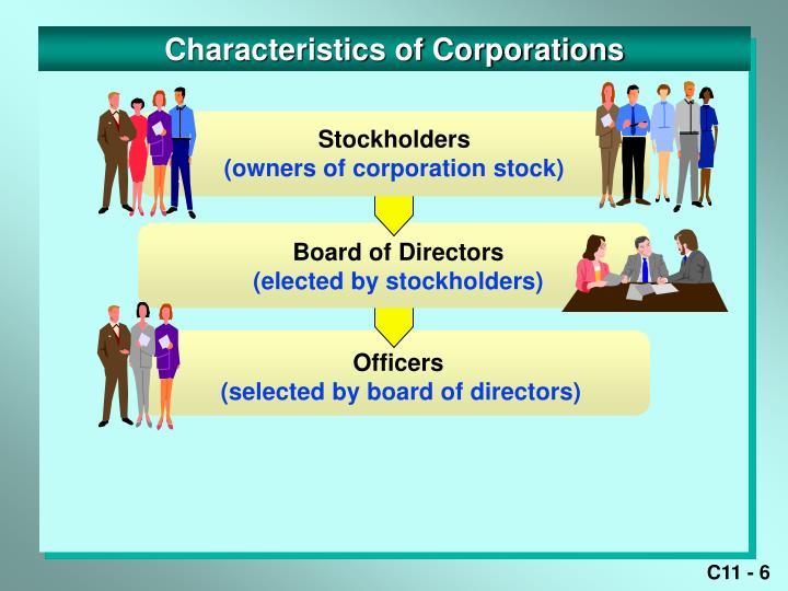 Characteristics of Corporations