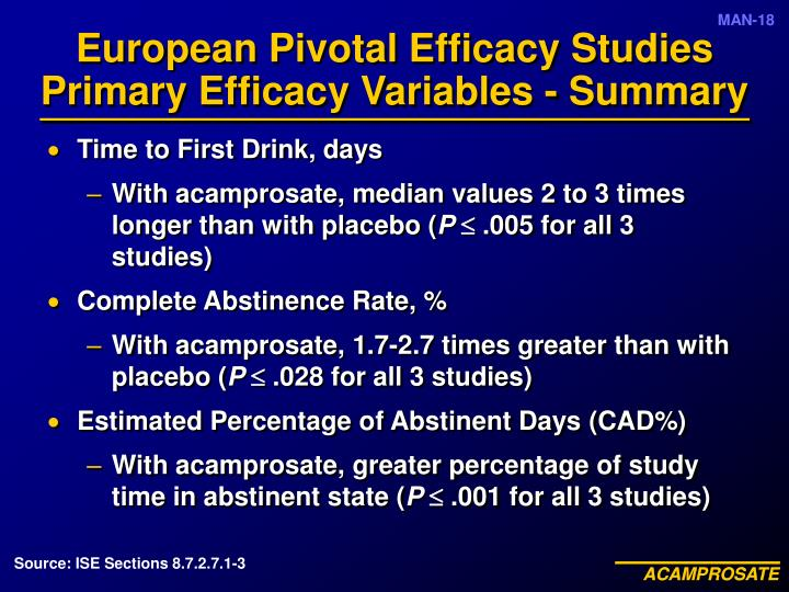 European Pivotal Efficacy Studies Primary Efficacy Variables - Summary