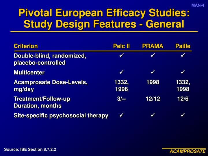 Pivotal European Efficacy Studies: