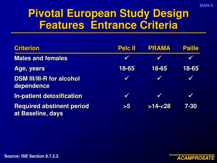 Pivotal European Study Design Features  Entrance Criteria
