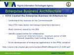 enterprise business architecture