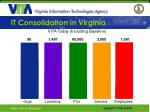 it consolidation in virginia1