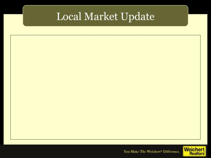 Local Market Update