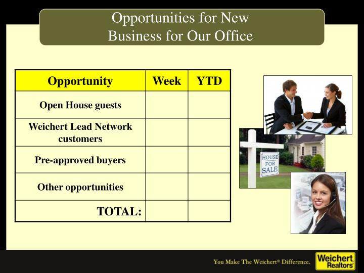 Opportunities for New