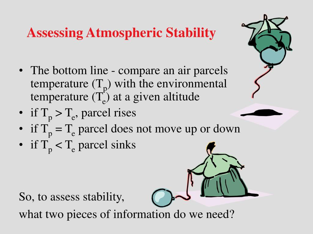 Assessing Atmospheric Stability