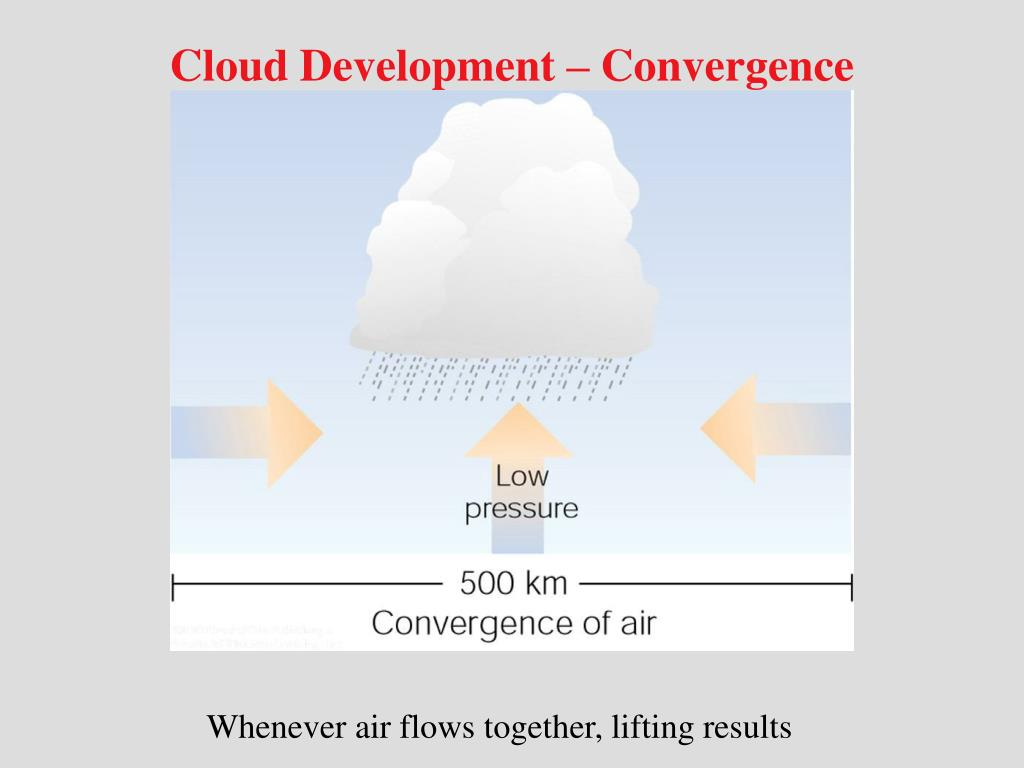 Cloud Development – Convergence