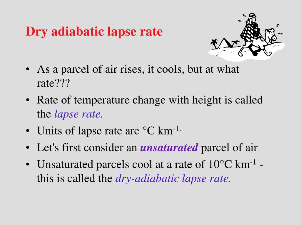 Dry adiabatic lapse rate