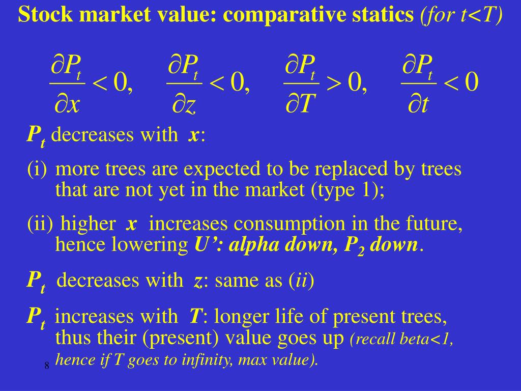 Stock market value: comparative statics