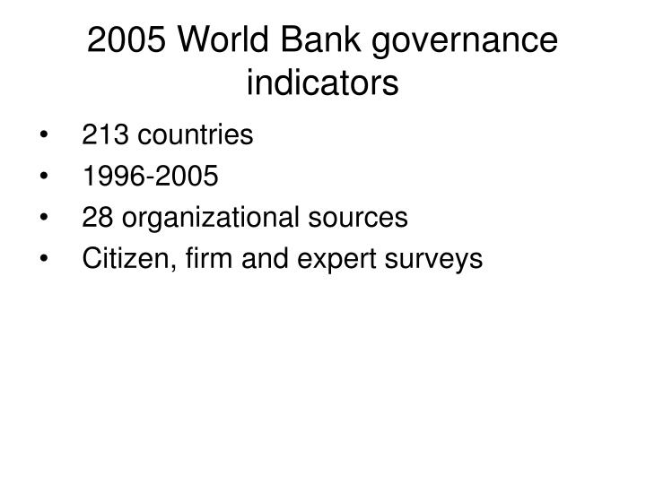 2005 World Bank governance indicators
