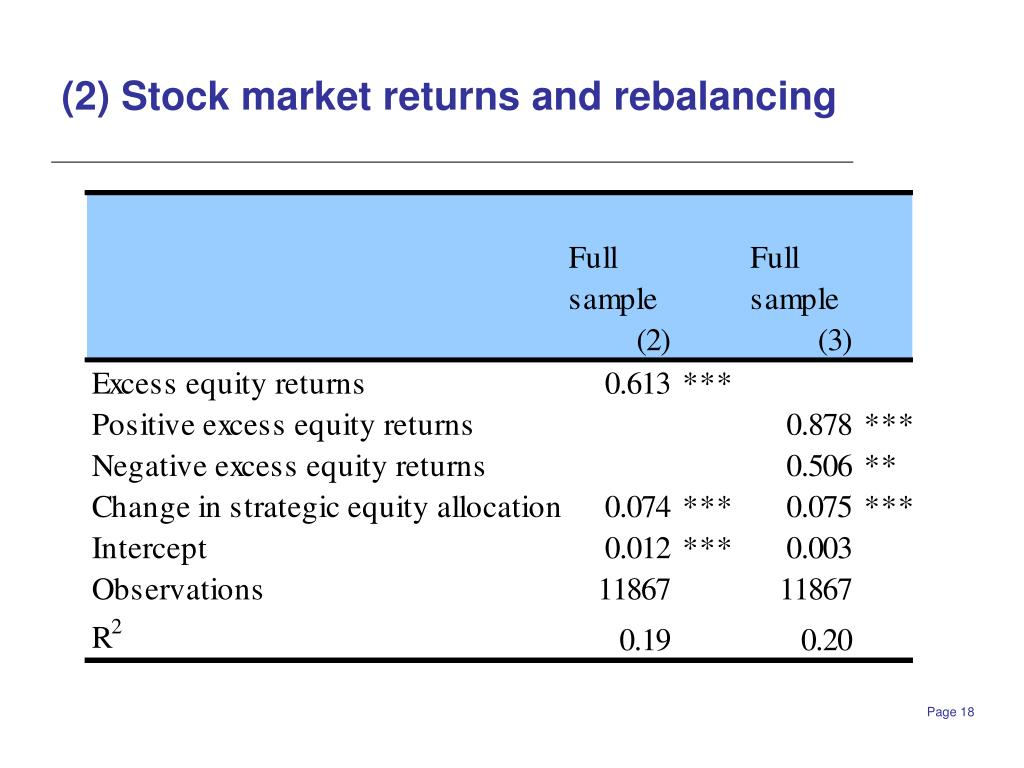 (2) Stock market returns and rebalancing