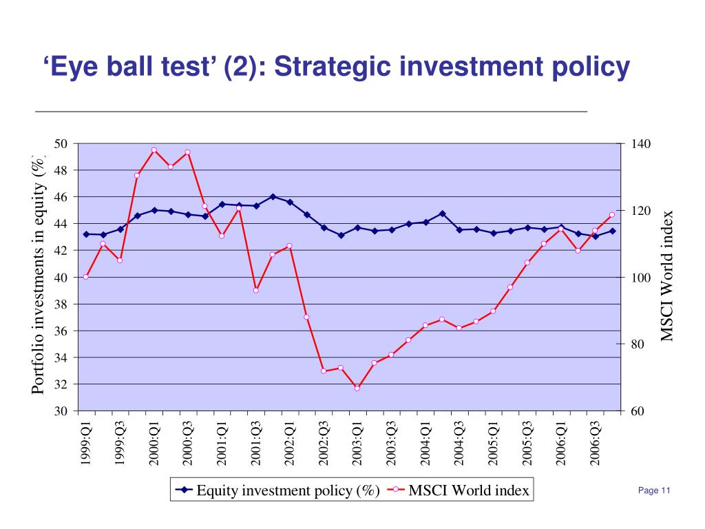 'Eye ball test' (2): Strategic investment policy