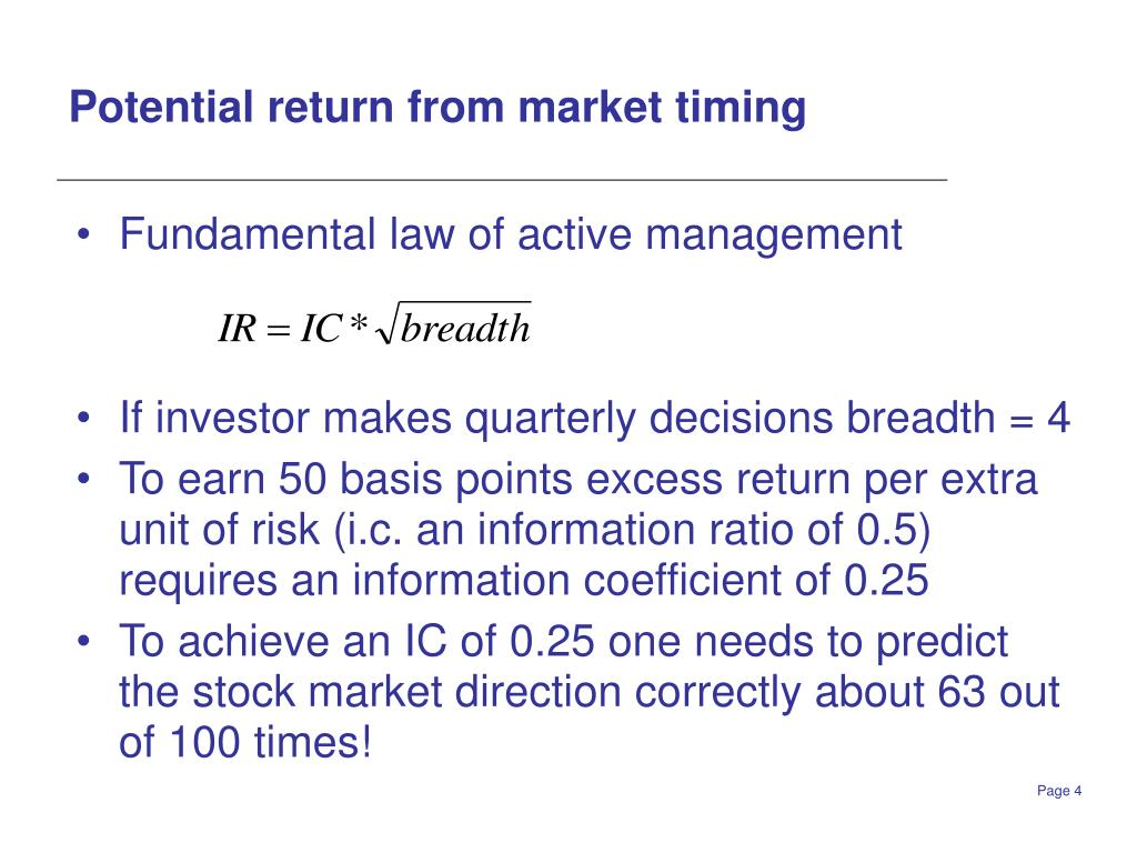 Potential return from market timing