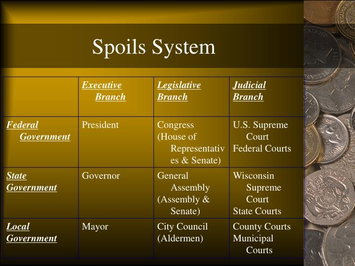PPT - The Civil Service System PowerPoint Presentation ... |Spoils System Today