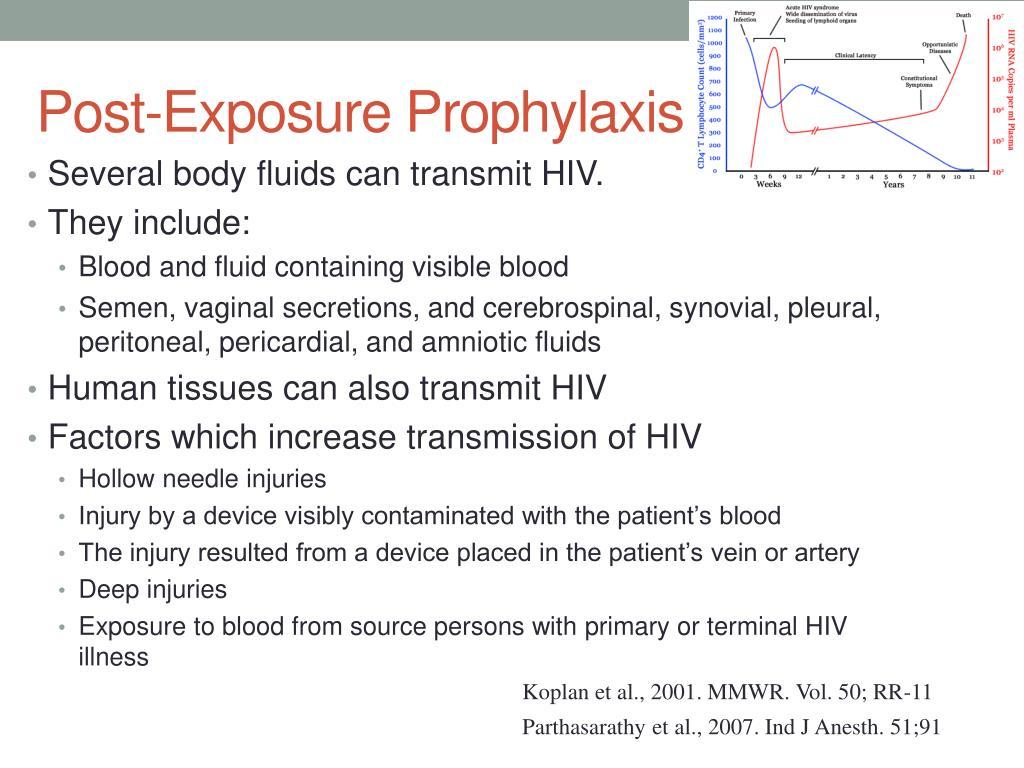 Post-Exposure Prophylaxis