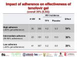 impact of adherence on effectiveness of tenofovir gel overall 39 6 60