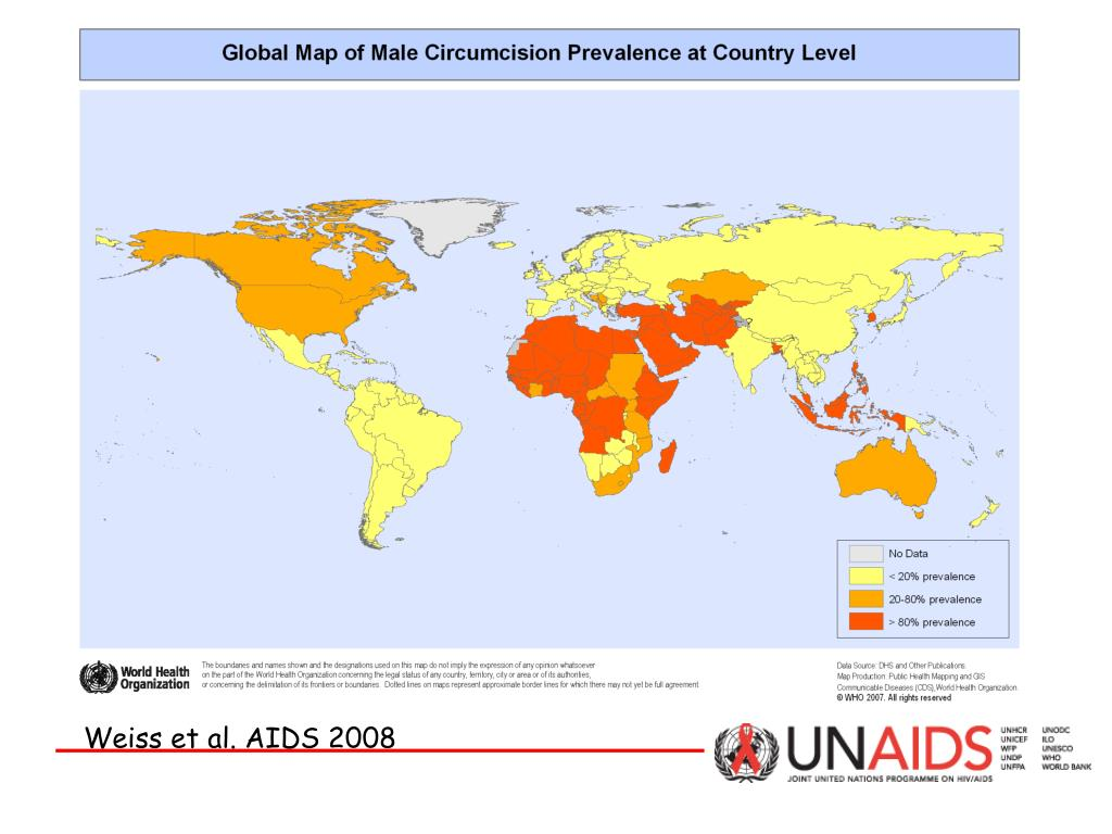Weiss et al. AIDS 2008