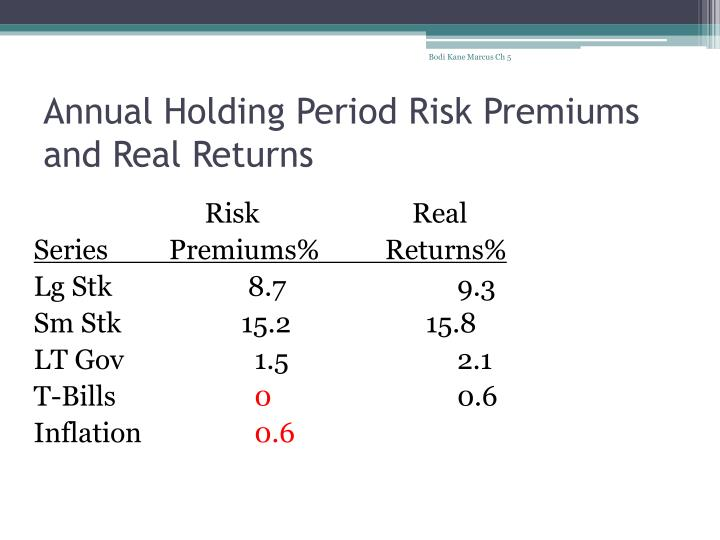 Non qualified stock options holding period
