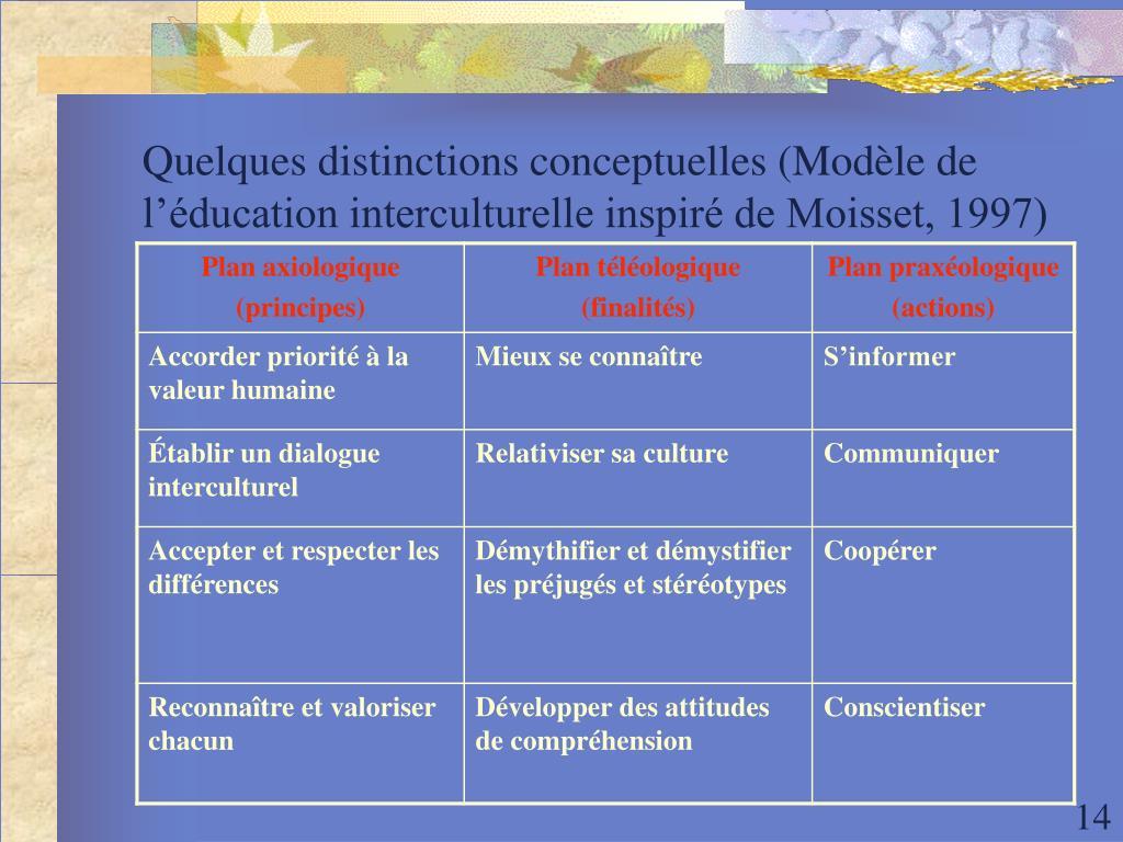 Quelques distinctions conceptuelles (Modèle de l'éducation interculturelle inspiré de Moisset, 1997)