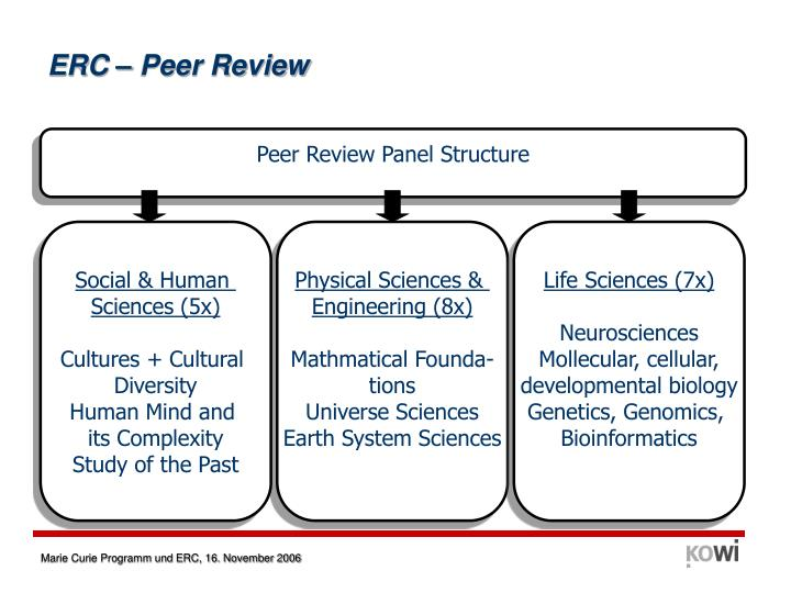 ERC – Peer Review