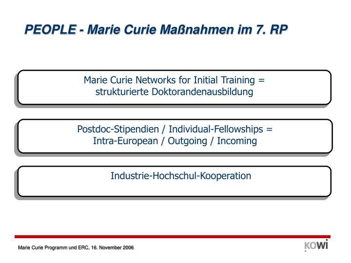 PEOPLE - Marie Curie Maßnahmen im 7. RP