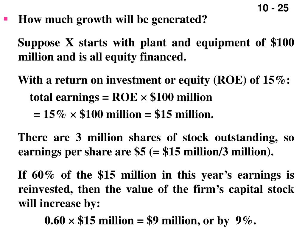 How much growth will be generated?