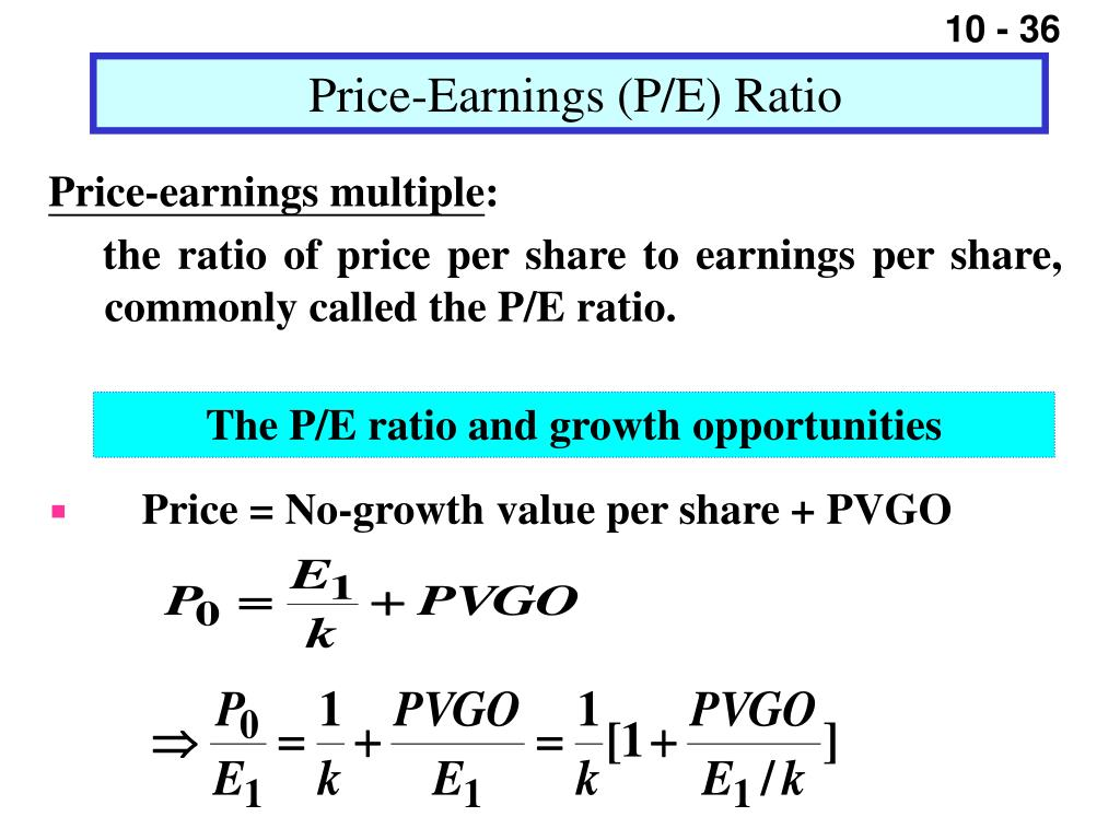 Price-Earnings (P/E) Ratio