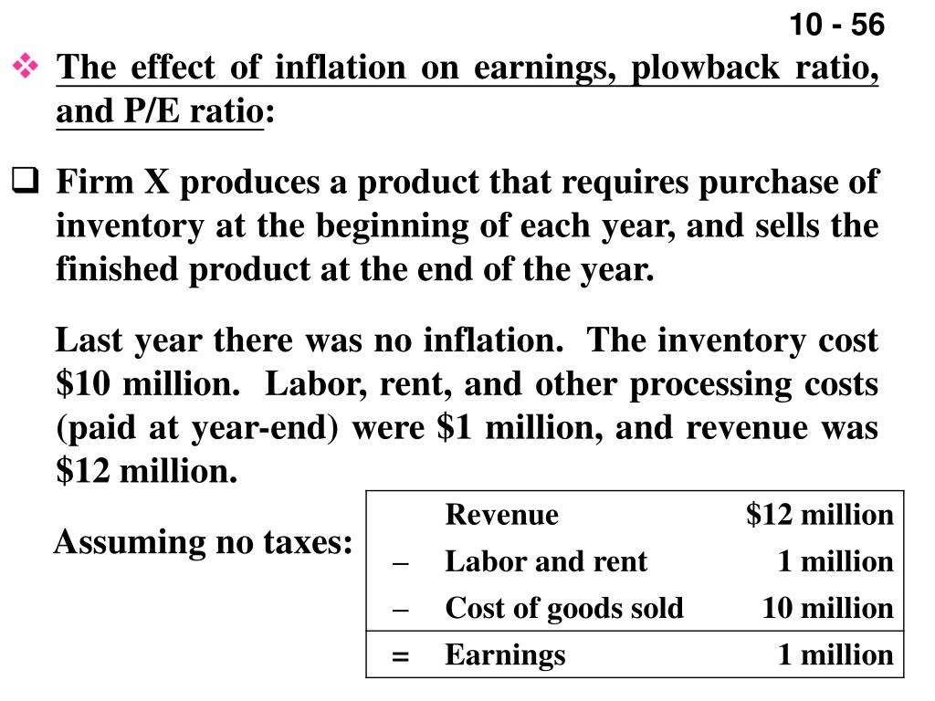 The effect of inflation on earnings, plowback ratio, and P/E ratio