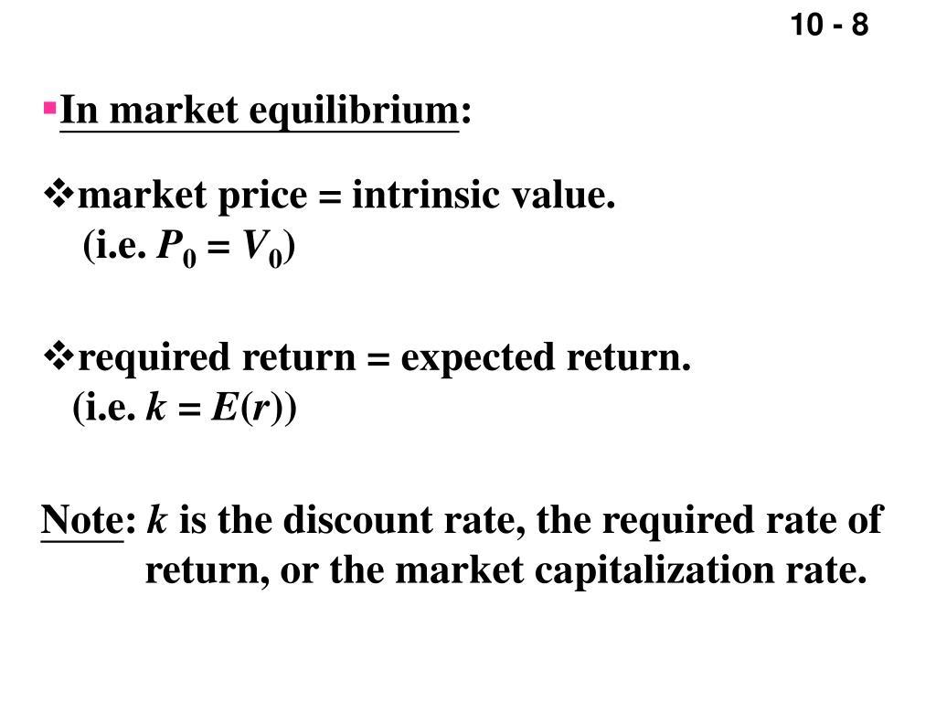 In market equilibrium