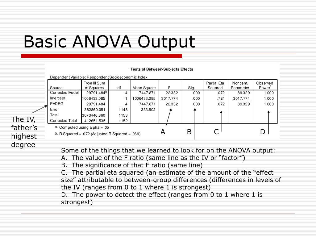 how to read anova results