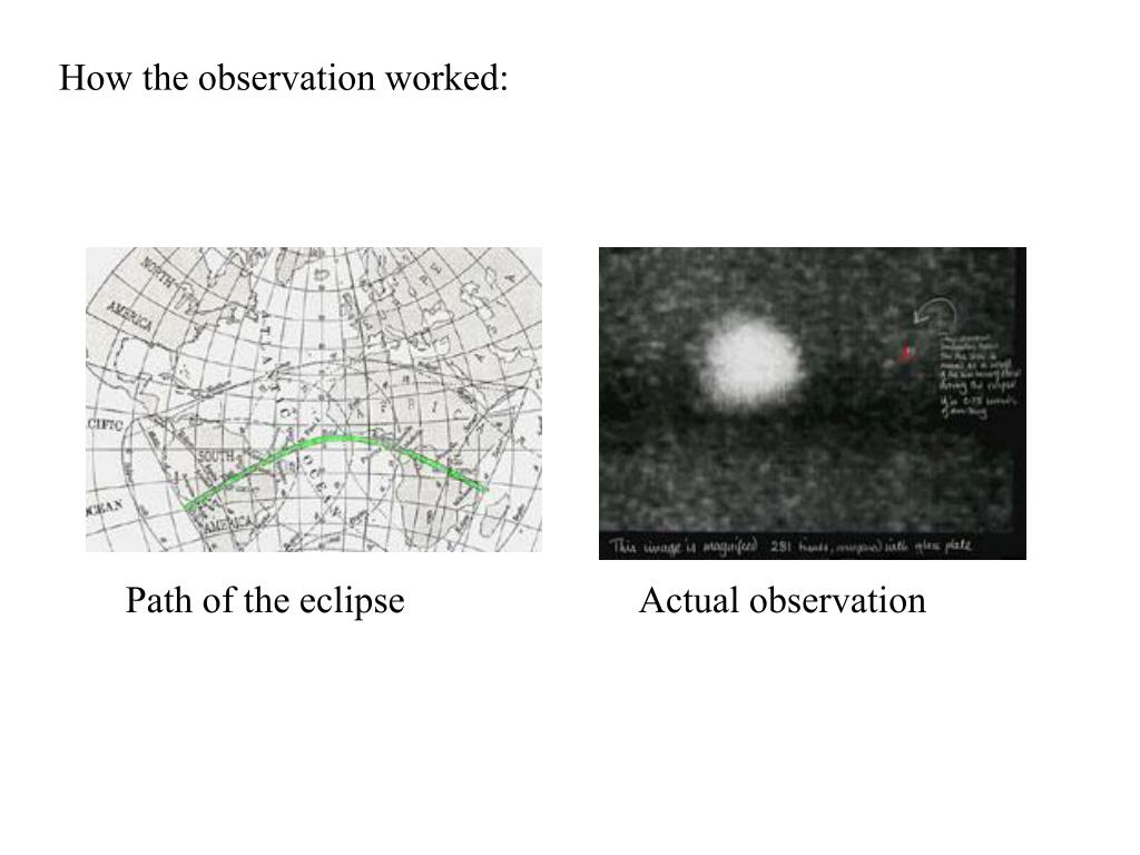 How the observation worked: