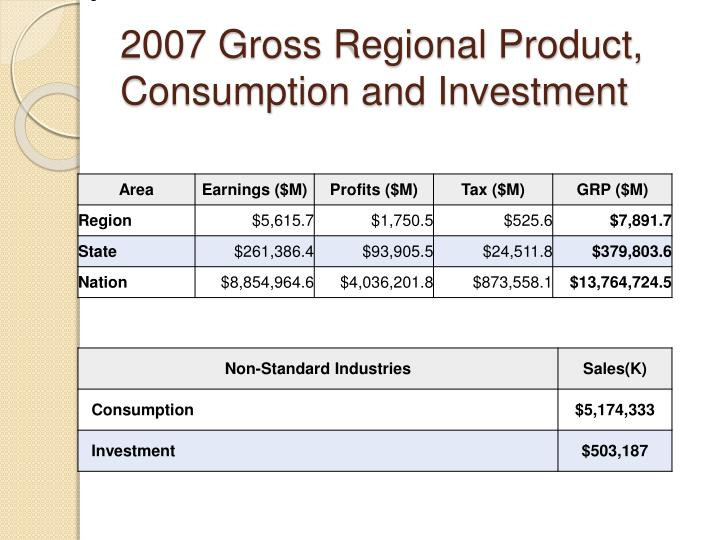 2007 Gross Regional Product