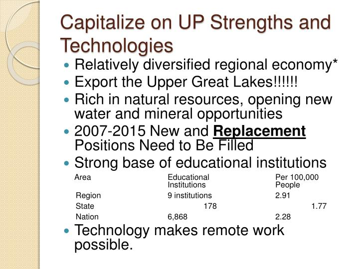Capitalize on UP Strengths and Technologies
