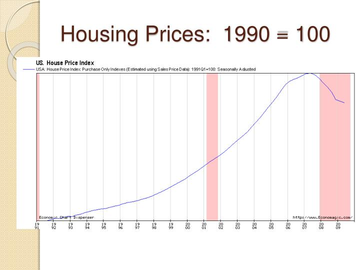 Housing Prices:  1990 = 100