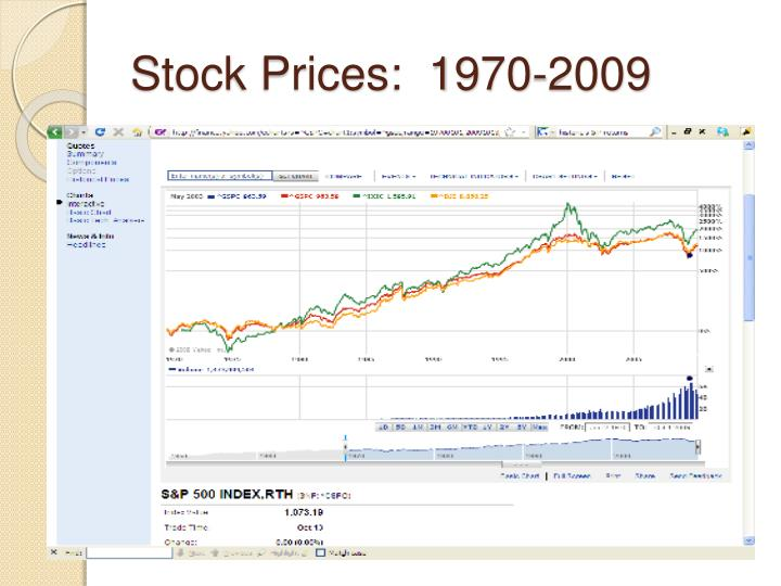 Stock Prices:  1970-2009