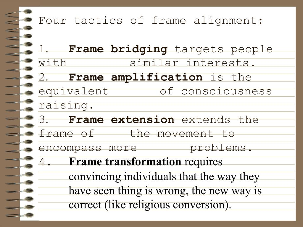 Four tactics of frame alignment: