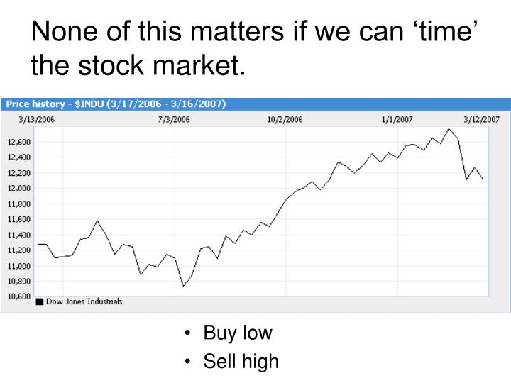 None of this matters if we can 'time' the stock market.