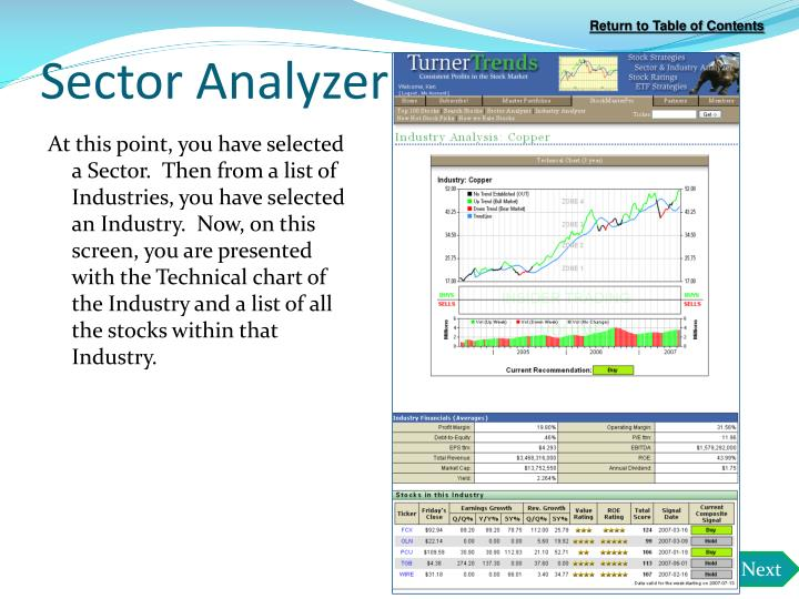 Sector Analyzer