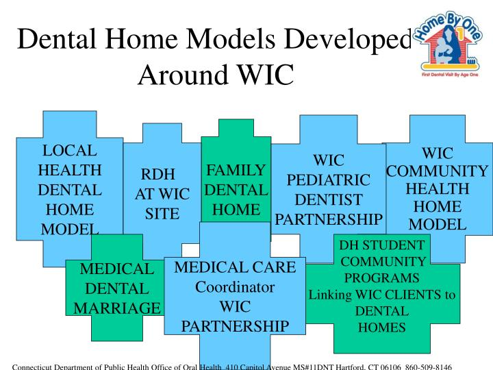 Dental Home Models Developed             Around WIC
