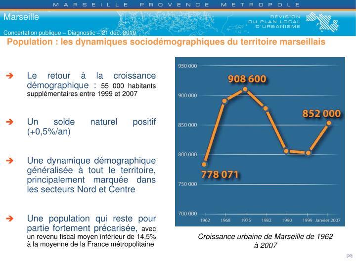 Population : les dynamiques sociodémographiques du territoire marseillais