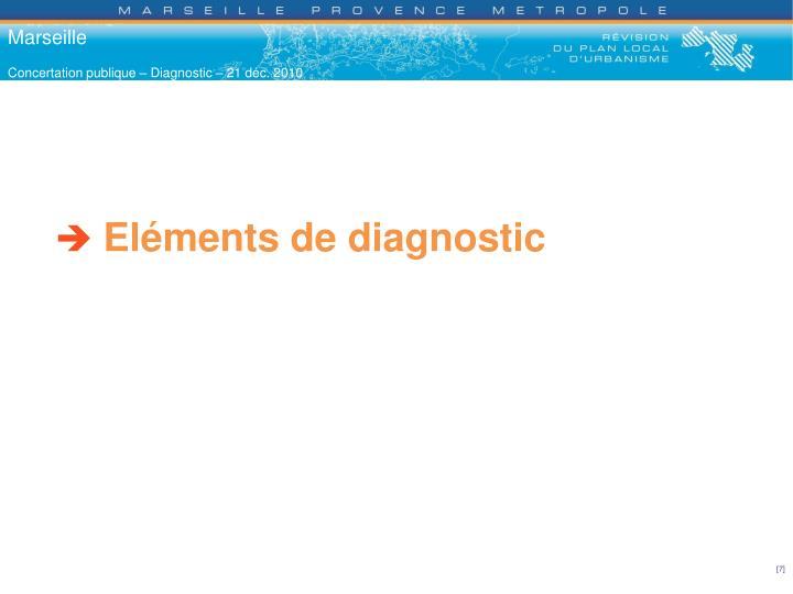Eléments de diagnostic