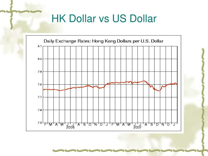 HK Dollar vs US Dollar