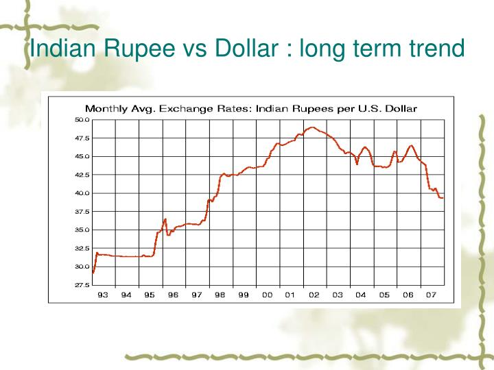 Indian Rupee vs Dollar : long term trend