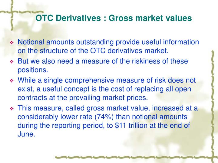 OTC Derivatives : Gross market values