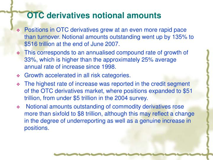 OTC derivatives notional amounts