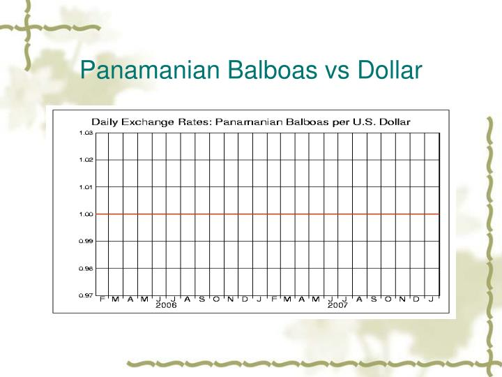 Panamanian Balboas vs Dollar