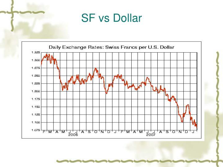 SF vs Dollar