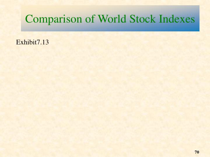 Comparison of World Stock Indexes