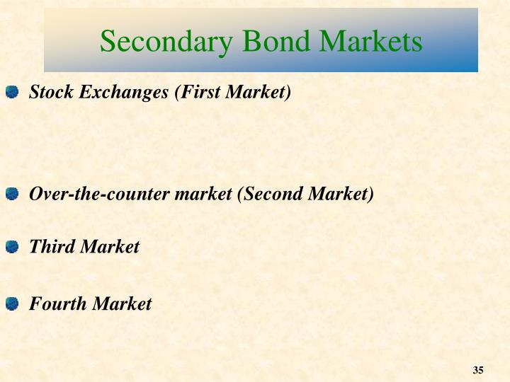 Secondary Bond Markets